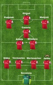 starting line-up Swansea