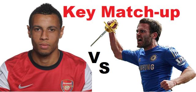 key match-up