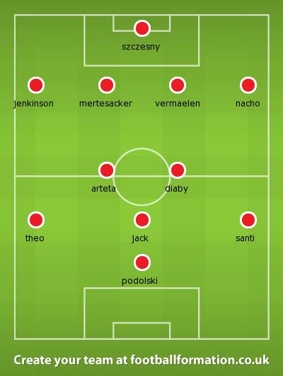 Arsenal v Spuds