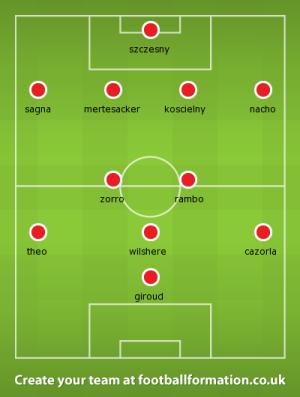Arsenal v Fulham April 13