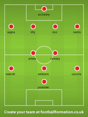 Arsenal v Mancs