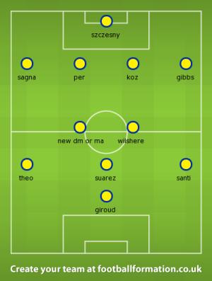 Arsenal with Suarez