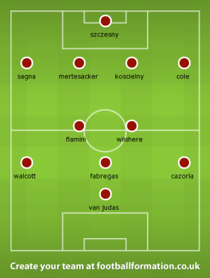 possible eleven if kept our best players