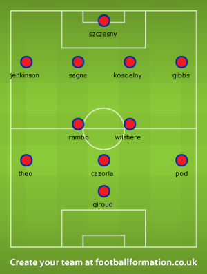 Arsenal v Fener2