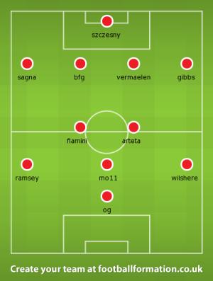 Arsenal v Napoli