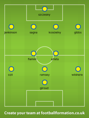 Arsenal v Swansea 13