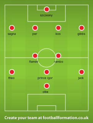 BK Arsenal OM