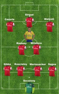 starting line-up v Sunderland