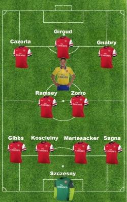 Arsenal v Liverpool Oct 13