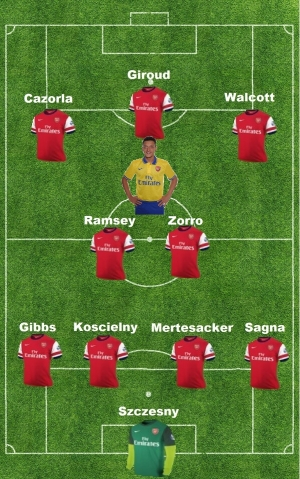 team line-up