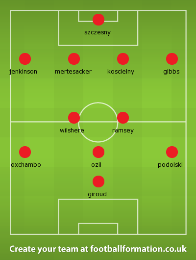 ArsenalLineup1