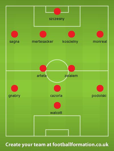 PredictedvsSpursFA cup