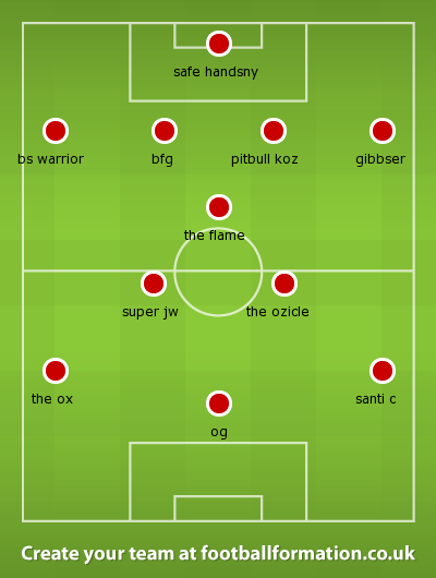 It could be Rosicky for Ox, Santi, or even Jack, but I reckon this will be close to our starting eleven. Will it be enough to beat Bayern? Aber sicher! :)