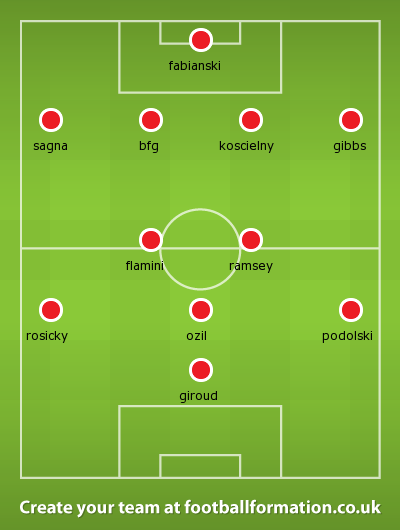 FA cup final Arsenal line up