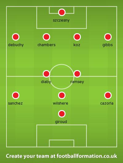 Arsenal v Stoke 14 15
