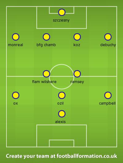 Eve v Arsenal Option 1