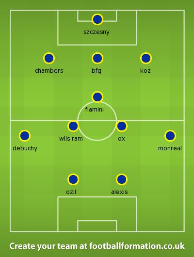 Eve v Arsenal Option 2
