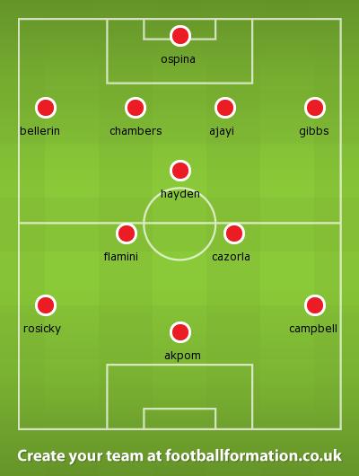 Arsenal v Saints almost certain line-up: Ajayi, Akpom