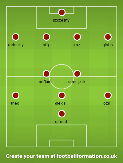 Arsenal strongest eleven 2014