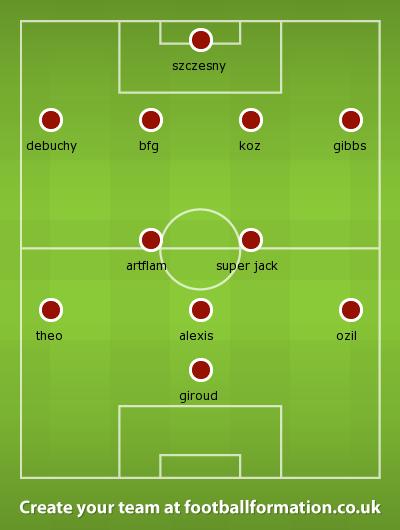Arsenal strongest eleven 2014