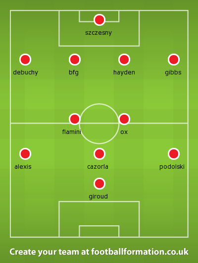 Hayden to step up and Pod to get a start. Welbeck could start instead of Giroud or even Alexis... Ox to replace Rambo.