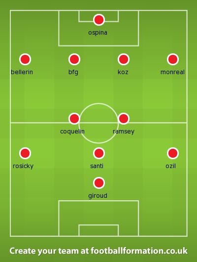 Arsenal v Spuds Jan 15