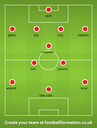 Arsenal v Everton July 15