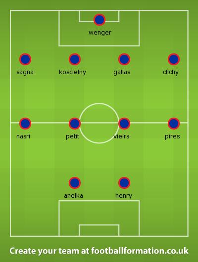 Arsenal France