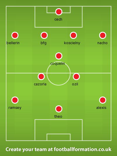 Arsenal v Barc