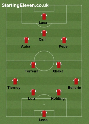 Arsenal first team 2019