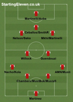 Arsenal second team 2019