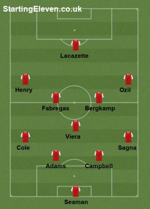 Best Arsenal team