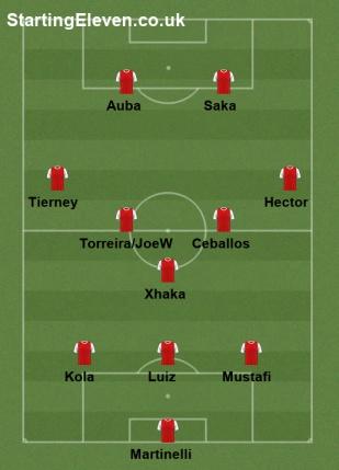 Tottenham line up july 20